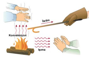 isi-yalitimi-7