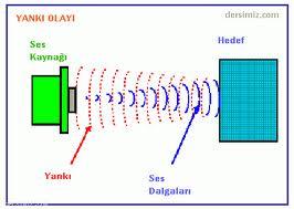 ses-yalitimi-4